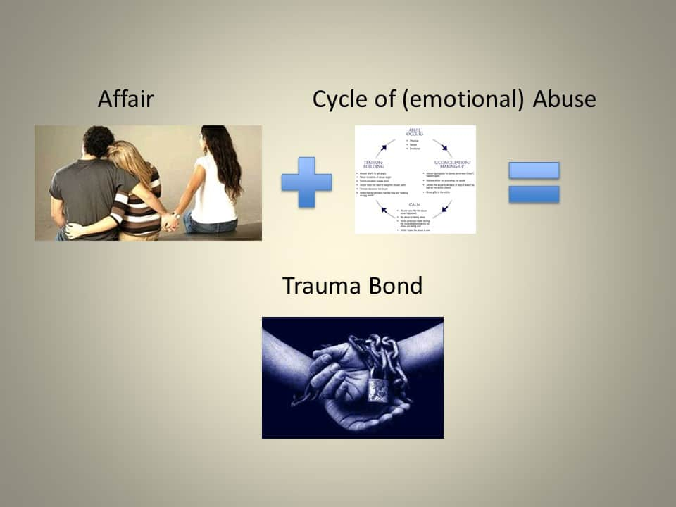 Trauma Bonding: Why It's So Hard to Let Go After an Affair
